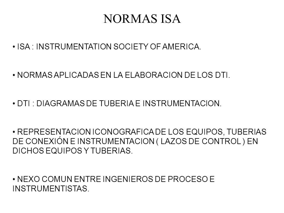 NORMAS ISA ISA : INSTRUMENTATION SOCIETY OF AMERICA. NORMAS APLICADAS EN LA ELABORACION DE LOS DTI. DTI : DIAGRAMAS DE TUBERIA E INSTRUMENTACION. REPR