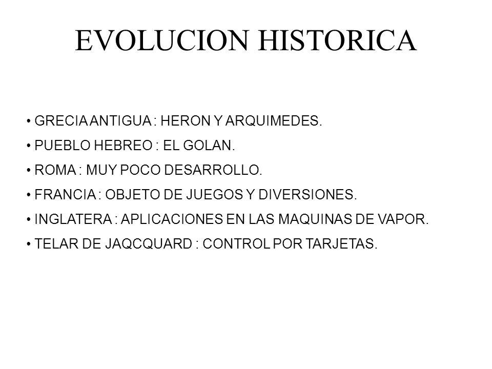 EVOLUCION HISTORICA GRECIA ANTIGUA : HERON Y ARQUIMEDES. PUEBLO HEBREO : EL GOLAN. ROMA : MUY POCO DESARROLLO. FRANCIA : OBJETO DE JUEGOS Y DIVERSIONE