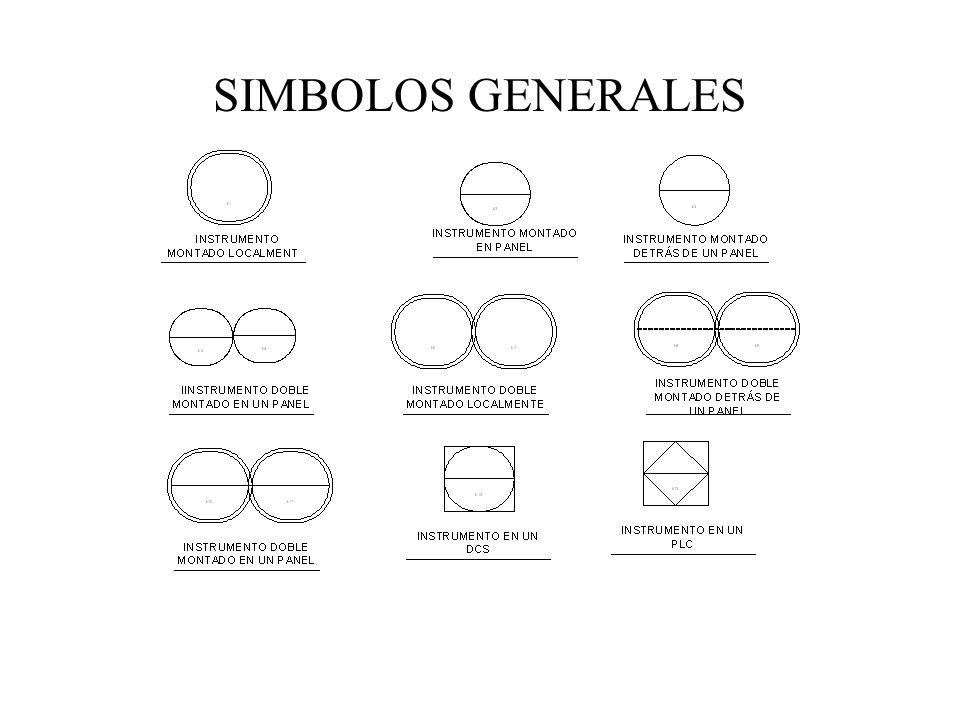 SIMBOLOS GENERALES