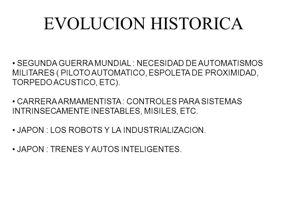 EVOLUCION HISTORICA SEGUNDA GUERRA MUNDIAL : NECESIDAD DE AUTOMATISMOS MILITARES ( PILOTO AUTOMATICO, ESPOLETA DE PROXIMIDAD, TORPEDO ACUSTICO, ETC).
