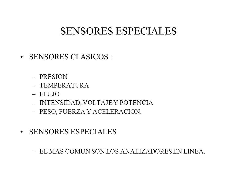 SENSORES ESPECIALES SENSORES CLASICOS : –PRESION –TEMPERATURA –FLUJO –INTENSIDAD, VOLTAJE Y POTENCIA –PESO, FUERZA Y ACELERACION. SENSORES ESPECIALES