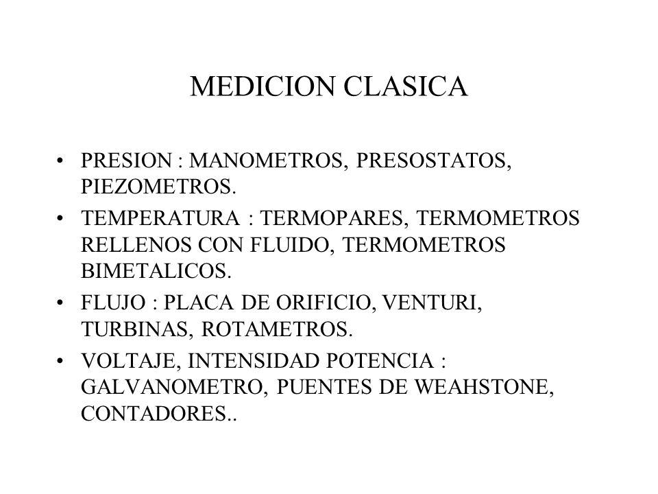 MEDICION CLASICA PRESION : MANOMETROS, PRESOSTATOS, PIEZOMETROS. TEMPERATURA : TERMOPARES, TERMOMETROS RELLENOS CON FLUIDO, TERMOMETROS BIMETALICOS. F