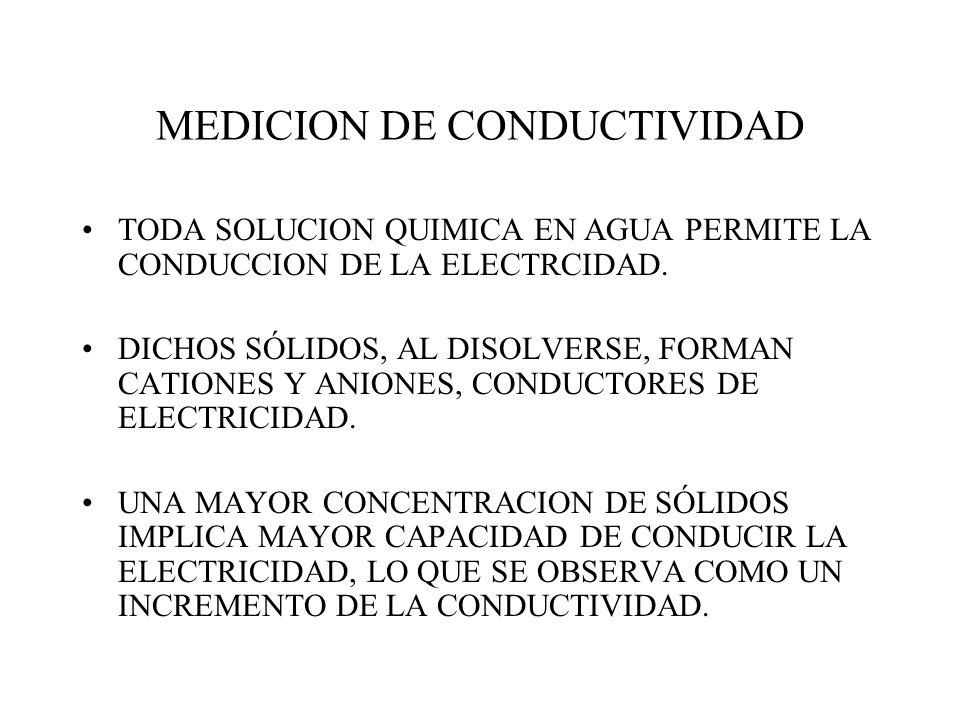 MEDICION DE CONDUCTIVIDAD TODA SOLUCION QUIMICA EN AGUA PERMITE LA CONDUCCION DE LA ELECTRCIDAD. DICHOS SÓLIDOS, AL DISOLVERSE, FORMAN CATIONES Y ANIO