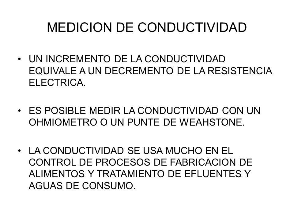 MEDICION DE CONDUCTIVIDAD UN INCREMENTO DE LA CONDUCTIVIDAD EQUIVALE A UN DECREMENTO DE LA RESISTENCIA ELECTRICA. ES POSIBLE MEDIR LA CONDUCTIVIDAD CO