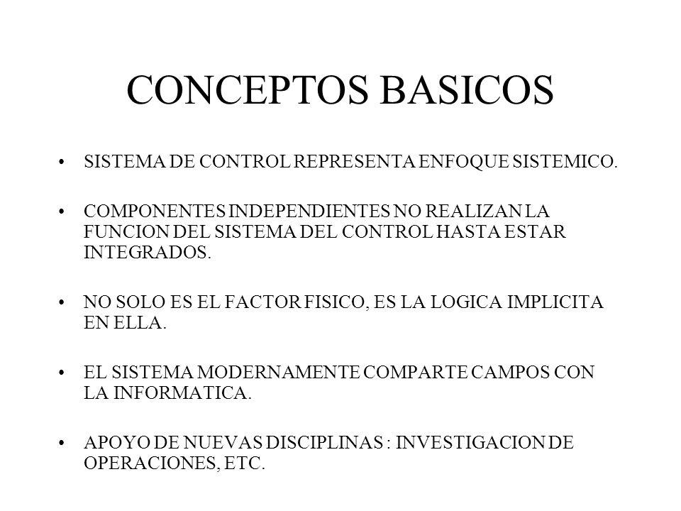 CONCEPTOS BASICOS SISTEMA DE CONTROL REPRESENTA ENFOQUE SISTEMICO. COMPONENTES INDEPENDIENTES NO REALIZAN LA FUNCION DEL SISTEMA DEL CONTROL HASTA EST