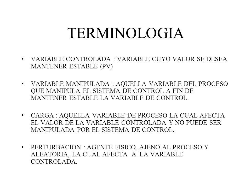 TERMINOLOGIA PUNTO DE AJUSTE : ES EL VALOR ALREDEDOR DEL CUAL SE DESEA MANTENER LA VARIABLE CONTROLADA (SP) ERROR : DESVIACION DEL VALOR DE LA VARIABLE CONTROLADA CON RESPECTO AL PUNTO DE AJUSTE (E) ACCION DE CONTROL : SENTIDO EN EL CUAL SE MOVERA LA VARIABLE MANIPULADA A FIN DE CORREGIR CUALQUIER ERROR EN LA VARIABLE CONTROLADA.