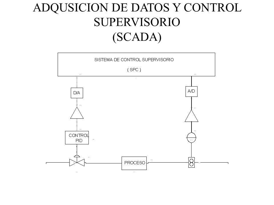 ADQUSICION DE DATOS Y CONTROL SUPERVISORIO (SCADA)