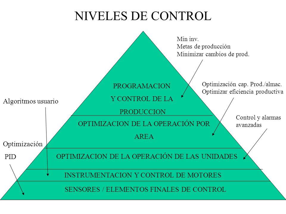 NIVELES DE CONTROL SENSORES / ELEMENTOS FINALES DE CONTROL INSTRUMENTACION Y CONTROL DE MOTORES OPTIMIZACION DE LA OPERACIÓN DE LAS UNIDADES OPTIMIZAC