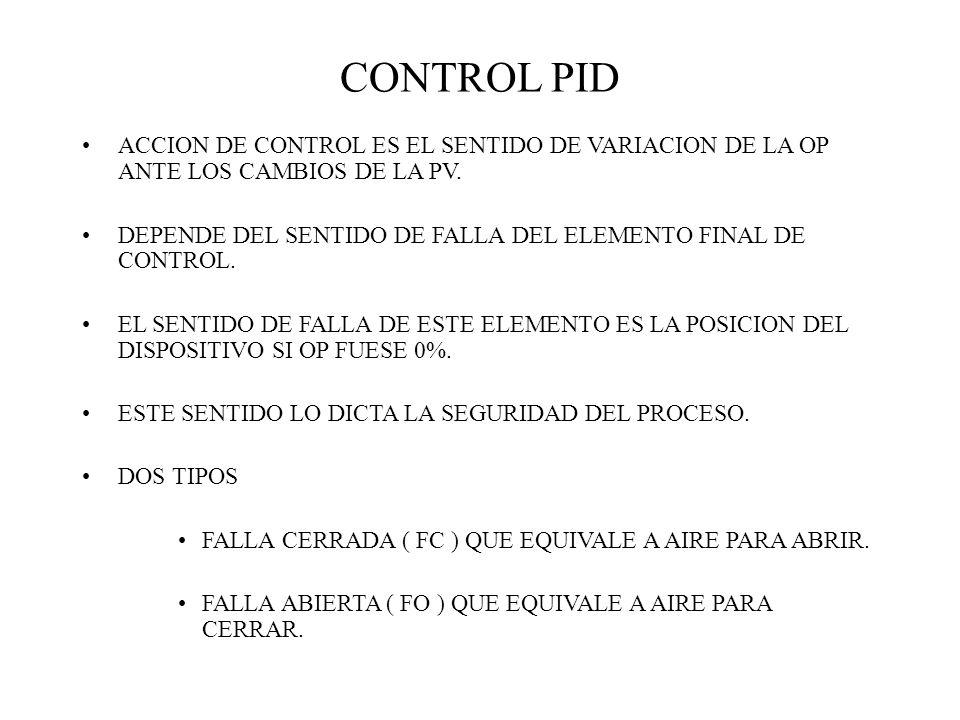 CONTROL PID ACCION DE CONTROL ES EL SENTIDO DE VARIACION DE LA OP ANTE LOS CAMBIOS DE LA PV. DEPENDE DEL SENTIDO DE FALLA DEL ELEMENTO FINAL DE CONTRO