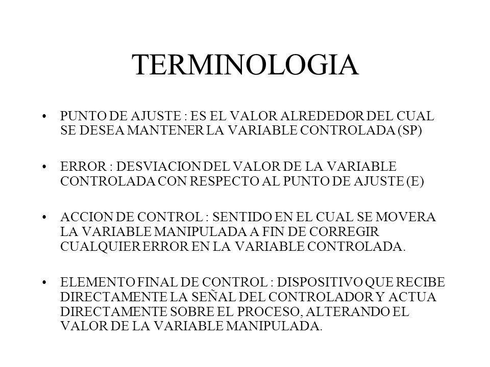 TERMINOLOGIA PUNTO DE AJUSTE : ES EL VALOR ALREDEDOR DEL CUAL SE DESEA MANTENER LA VARIABLE CONTROLADA (SP) ERROR : DESVIACION DEL VALOR DE LA VARIABL