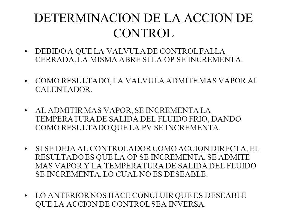 DETERMINACION DE LA ACCION DE CONTROL DEBIDO A QUE LA VALVULA DE CONTROL FALLA CERRADA, LA MISMA ABRE SI LA OP SE INCREMENTA. COMO RESULTADO, LA VALVU