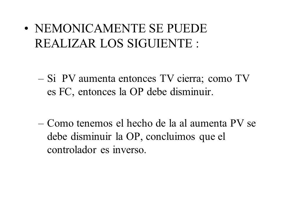 NEMONICAMENTE SE PUEDE REALIZAR LOS SIGUIENTE : –Si PV aumenta entonces TV cierra; como TV es FC, entonces la OP debe disminuir. –Como tenemos el hech