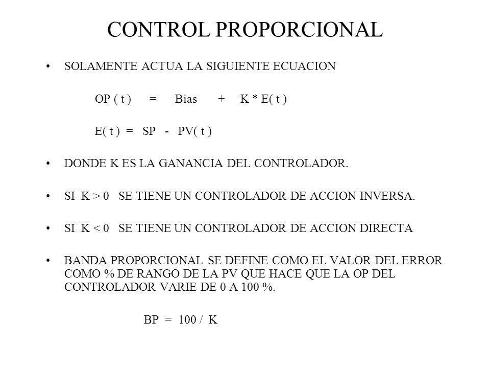 CONTROL PROPORCIONAL SOLAMENTE ACTUA LA SIGUIENTE ECUACION OP ( t ) = Bias + K * E( t ) E( t ) = SP - PV( t ) DONDE K ES LA GANANCIA DEL CONTROLADOR.