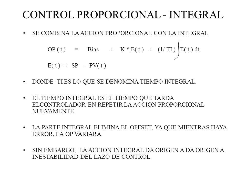 CONTROL PROPORCIONAL - INTEGRAL SE COMBINA LA ACCION PROPORCIONAL CON LA INTEGRAL OP ( t ) = Bias + K * E( t ) + (1/ TI ) E( t ) dt E( t ) = SP - PV(