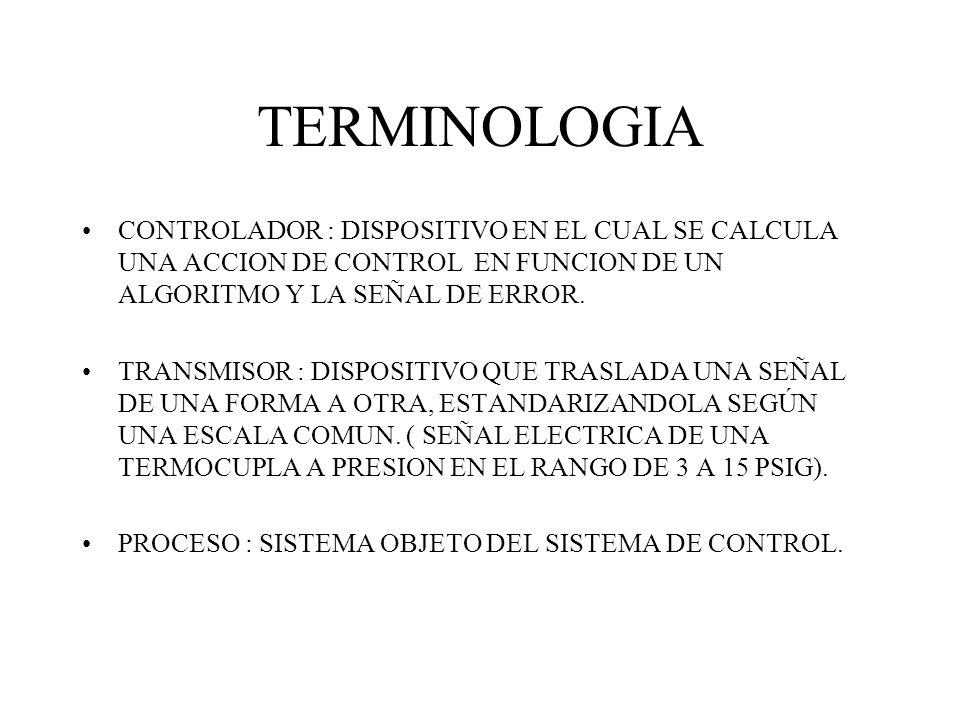 TERMINOLOGIA CONTROLADOR : DISPOSITIVO EN EL CUAL SE CALCULA UNA ACCION DE CONTROL EN FUNCION DE UN ALGORITMO Y LA SEÑAL DE ERROR. TRANSMISOR : DISPOS