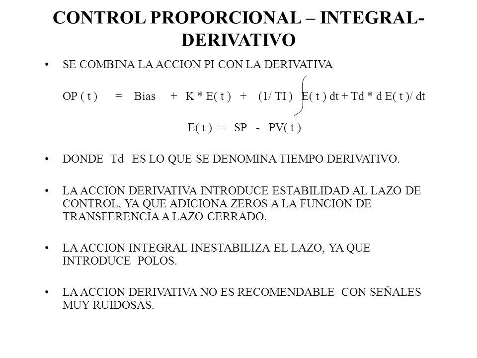 CONTROL PROPORCIONAL – INTEGRAL- DERIVATIVO SE COMBINA LA ACCION PI CON LA DERIVATIVA OP ( t ) = Bias + K * E( t ) + (1/ TI ) E( t ) dt + Td * d E( t