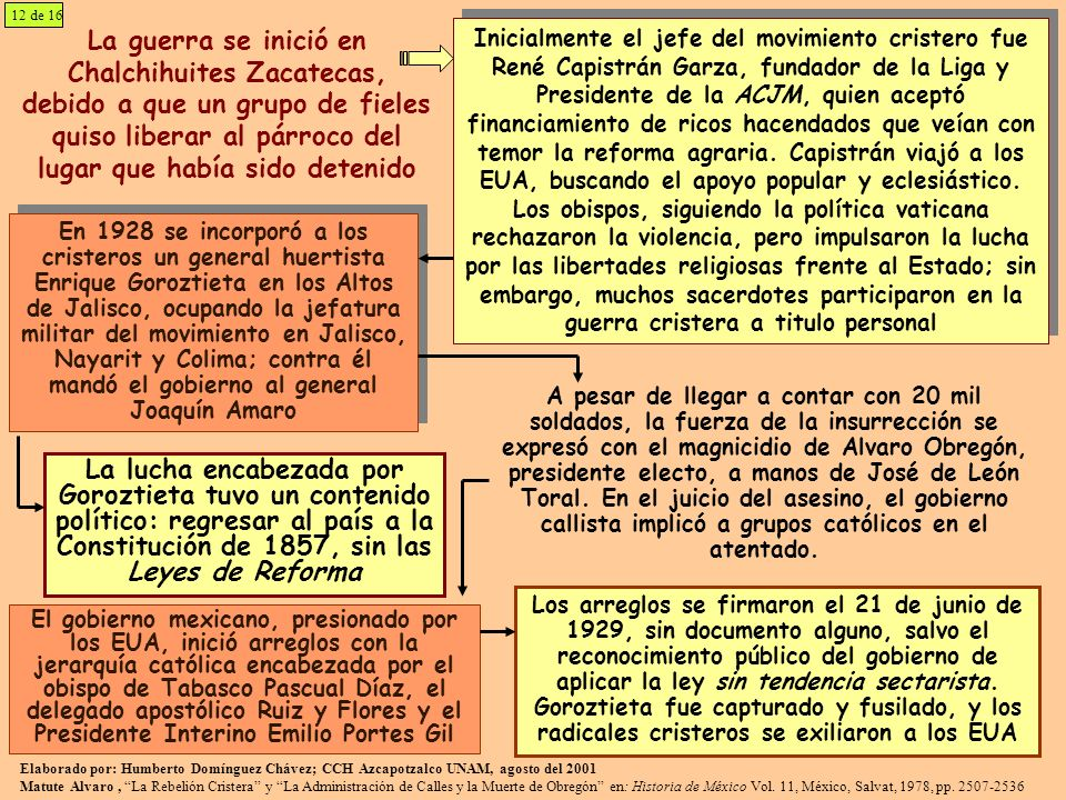 La guerra se inició en Chalchihuites Zacatecas, debido a que un grupo de fieles quiso liberar al párroco del lugar que había sido detenido En 1928 se