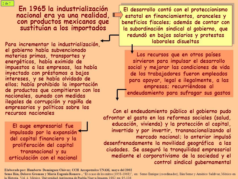 En 1965 la industrialización nacional era ya una realidad, con productos mexicanos que sustituían a los importados El desarrollo contó con el protecci