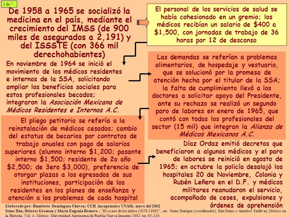 De 1958 a 1965 se socializó la medicina en el país, mediante el crecimiento del IMSS (de 900 miles de asegurados a 2,191) y del ISSSTE (con 366 mil de