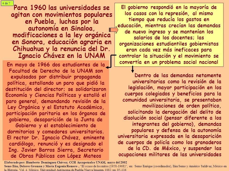 Para 1960 las universidades se agitan con movimientos populares en Puebla, luchas por la autonomía en Sinaloa, modificaciones a la ley orgánica en Son