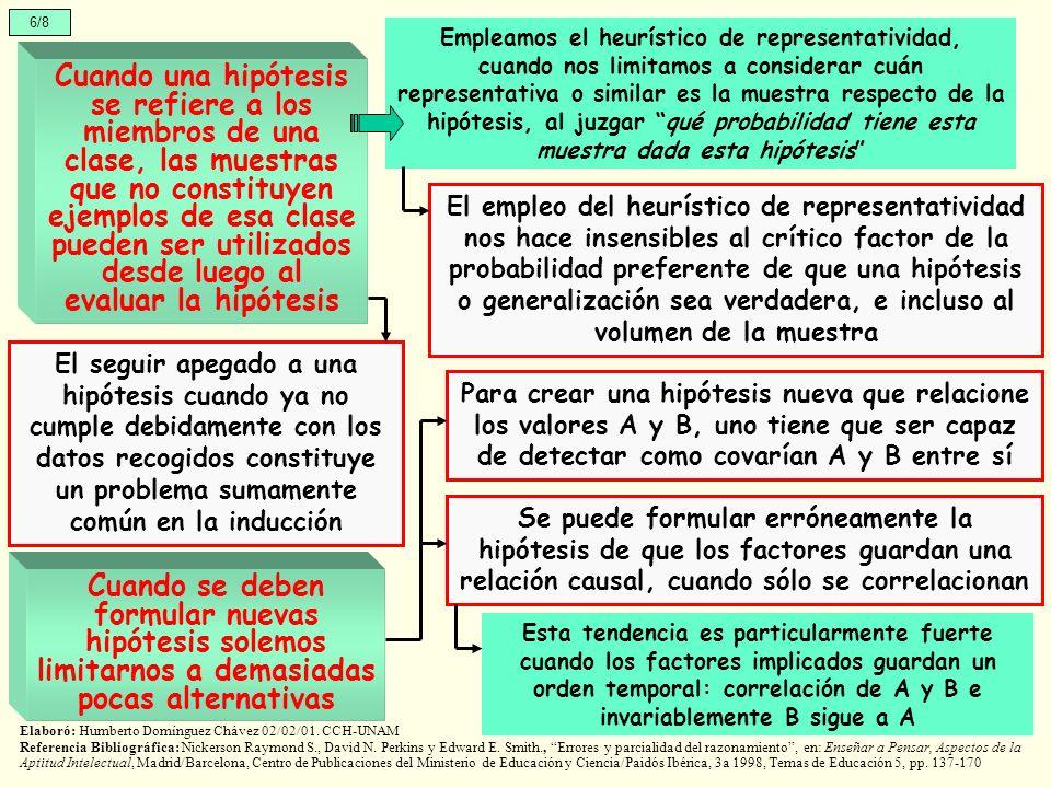 6/8 Cuando una hipótesis se refiere a los miembros de una clase, las muestras que no constituyen ejemplos de esa clase pueden ser utilizados desde lue