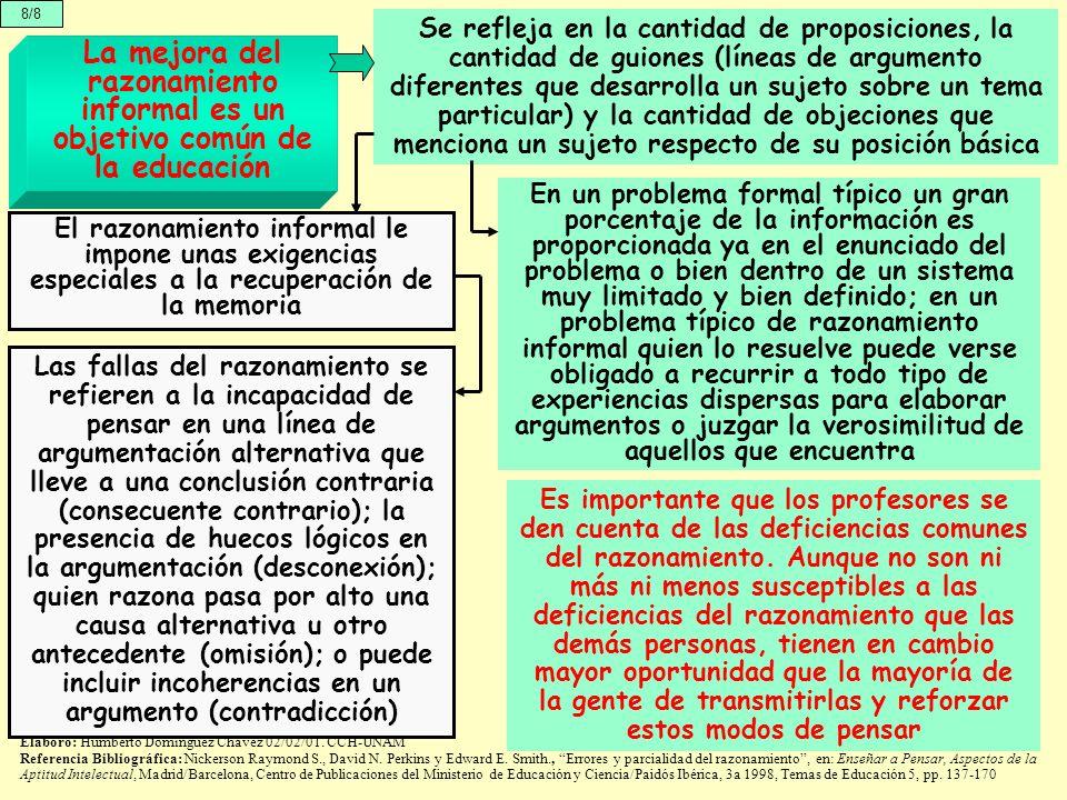 8/8 La mejora del razonamiento informal es un objetivo común de la educación Se refleja en la cantidad de proposiciones, la cantidad de guiones (línea