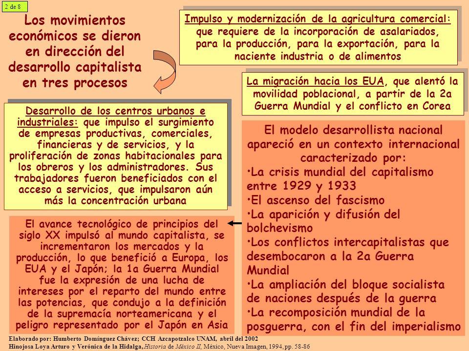 Los movimientos económicos se dieron en dirección del desarrollo capitalista en tres procesos Impulso y modernización de la agricultura comercial: que