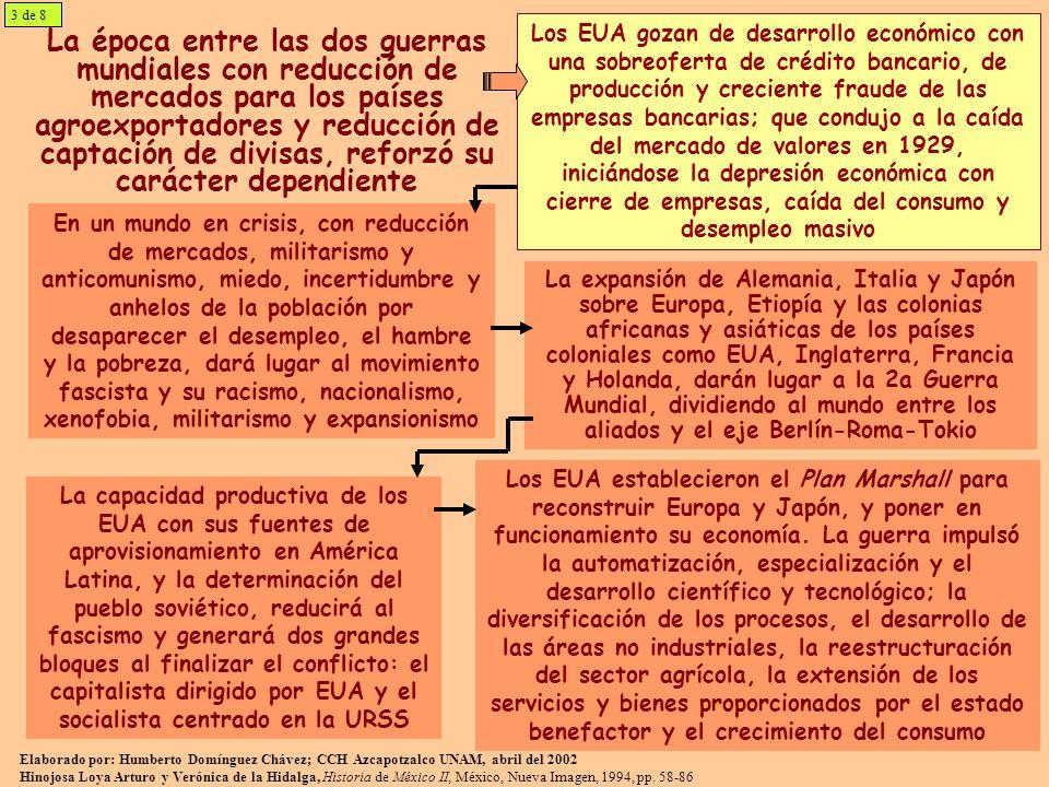 La época entre las dos guerras mundiales con reducción de mercados para los países agroexportadores y reducción de captación de divisas, reforzó su ca