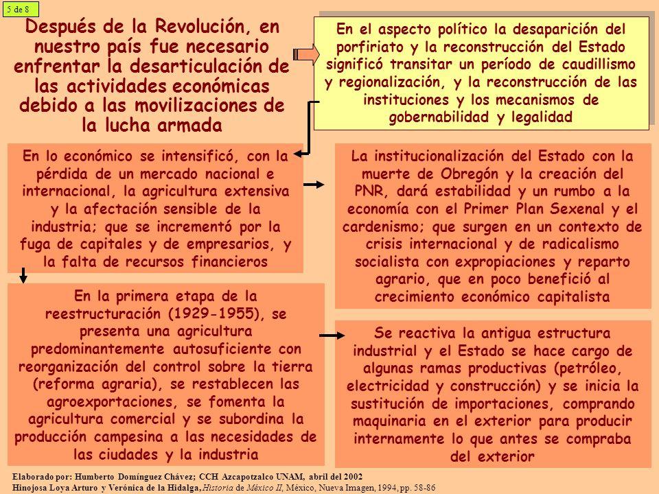 Después de la Revolución, en nuestro país fue necesario enfrentar la desarticulación de las actividades económicas debido a las movilizaciones de la l