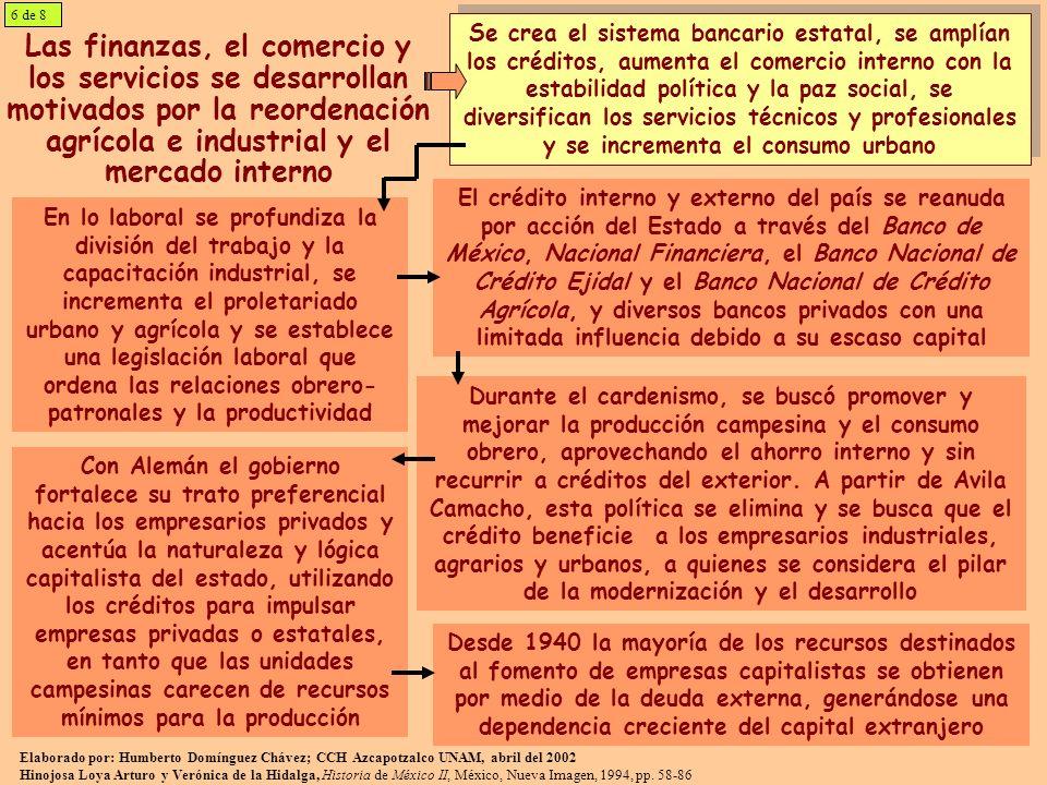Las finanzas, el comercio y los servicios se desarrollan motivados por la reordenación agrícola e industrial y el mercado interno Se crea el sistema b