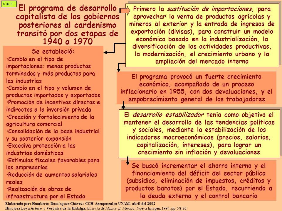 El programa de desarrollo capitalista de los gobiernos posteriores al cardenismo transitó por dos etapas de 1940 a 1970 Primero la sustitución de impo