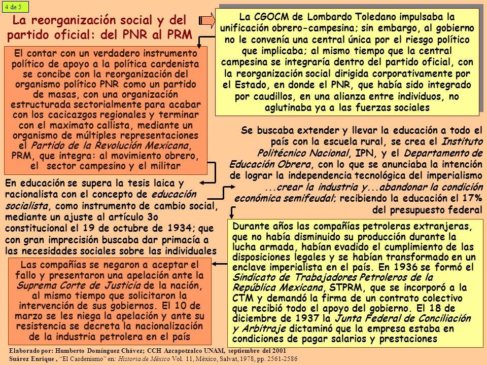La reorganización social y del partido oficial: del PNR al PRM El contar con un verdadero instrumento político de apoyo a la política cardenista se co