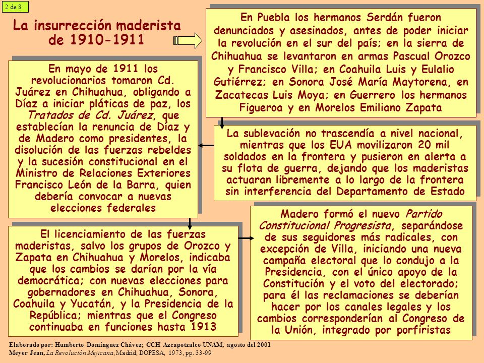 La insurrección maderista de 1910-1911 En Puebla los hermanos Serdán fueron denunciados y asesinados, antes de poder iniciar la revolución en el sur d