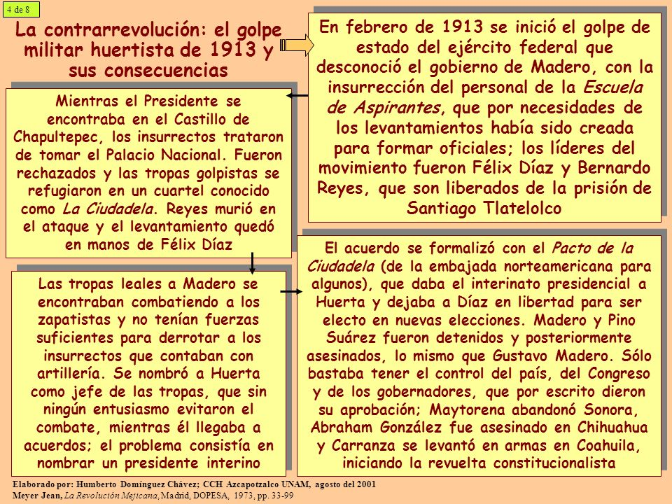 La contrarrevolución: el golpe militar huertista de 1913 y sus consecuencias En febrero de 1913 se inició el golpe de estado del ejército federal que