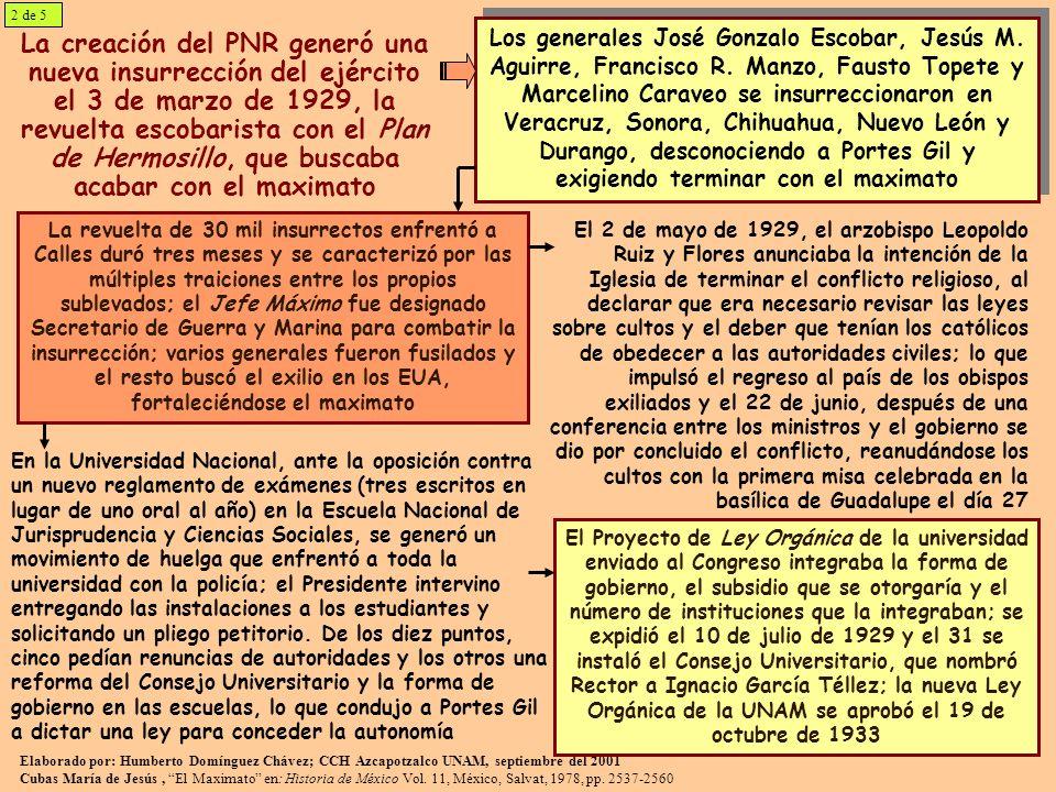 La creación del PNR generó una nueva insurrección del ejército el 3 de marzo de 1929, la revuelta escobarista con el Plan de Hermosillo, que buscaba a