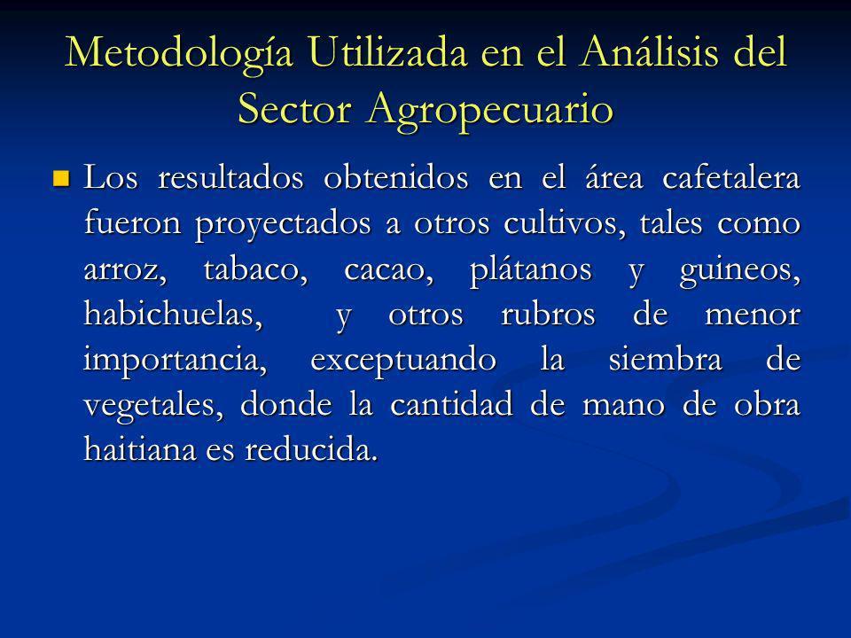 Metodología Utilizada en el Análisis del Sector Agropecuario Los resultados obtenidos en el área cafetalera fueron proyectados a otros cultivos, tales