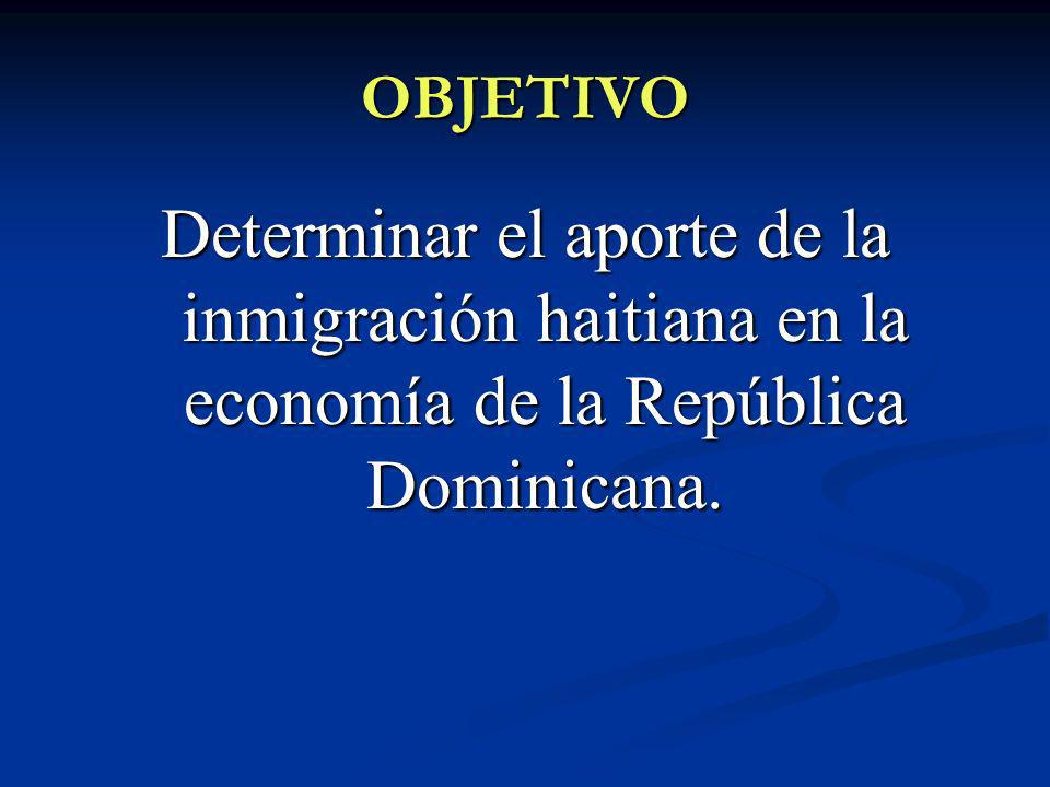 OBJETIVO Determinar el aporte de la inmigración haitiana en la economía de la República Dominicana.