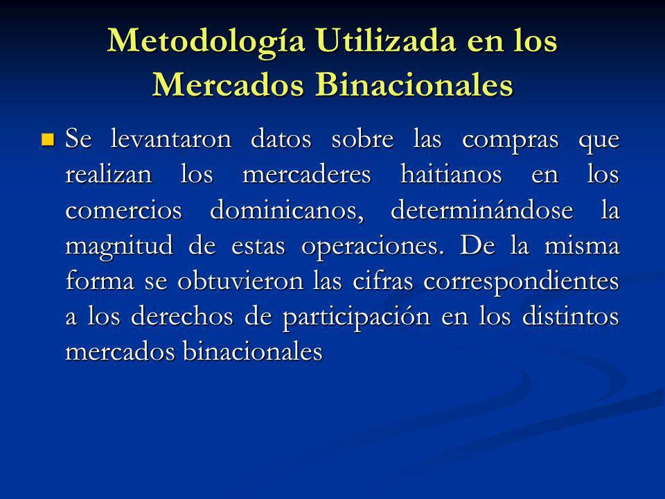 Metodología Utilizada en los Mercados Binacionales Se levantaron datos sobre las compras que realizan los mercaderes haitianos en los comercios dominicanos, determinándose la magnitud de estas operaciones.