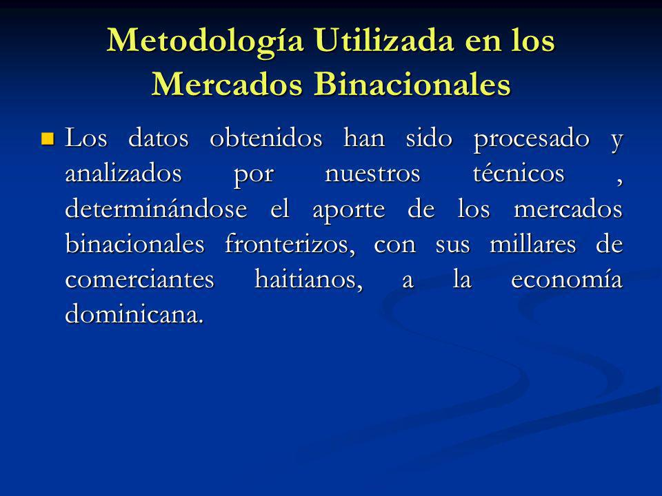 Metodología Utilizada en los Mercados Binacionales Los datos obtenidos han sido procesado y analizados por nuestros técnicos, determinándose el aporte