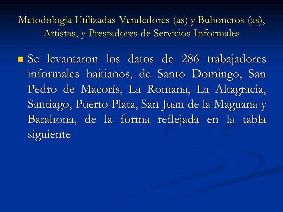 Metodología Utilizadas Vendedores (as) y Buhoneros (as), Artistas, y Prestadores de Servicios Informales Se levantaron los datos de 286 trabajadores i