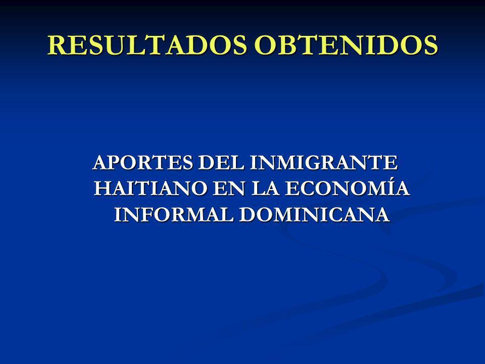 RESULTADOS OBTENIDOS APORTES DEL INMIGRANTE HAITIANO EN LA ECONOMÍA INFORMAL DOMINICANA APORTES DEL INMIGRANTE HAITIANO EN LA ECONOMÍA INFORMAL DOMINICANA