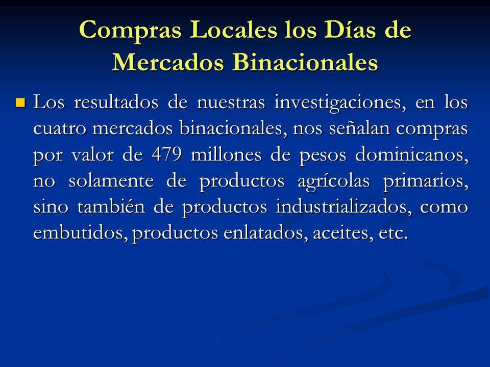Compras Locales los Días de Mercados Binacionales Los resultados de nuestras investigaciones, en los cuatro mercados binacionales, nos señalan compras por valor de 479 millones de pesos dominicanos, no solamente de productos agrícolas primarios, sino también de productos industrializados, como embutidos, productos enlatados, aceites, etc.