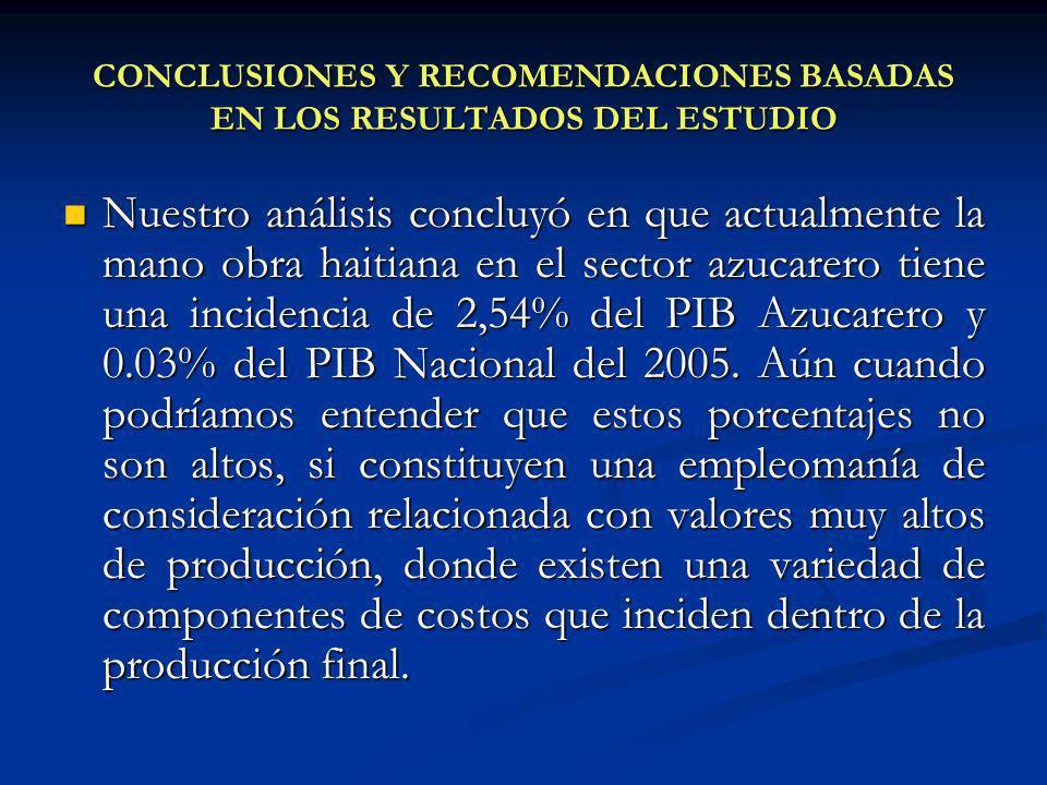CONCLUSIONES Y RECOMENDACIONES BASADAS EN LOS RESULTADOS DEL ESTUDIO Nuestro análisis concluyó en que actualmente la mano obra haitiana en el sector a