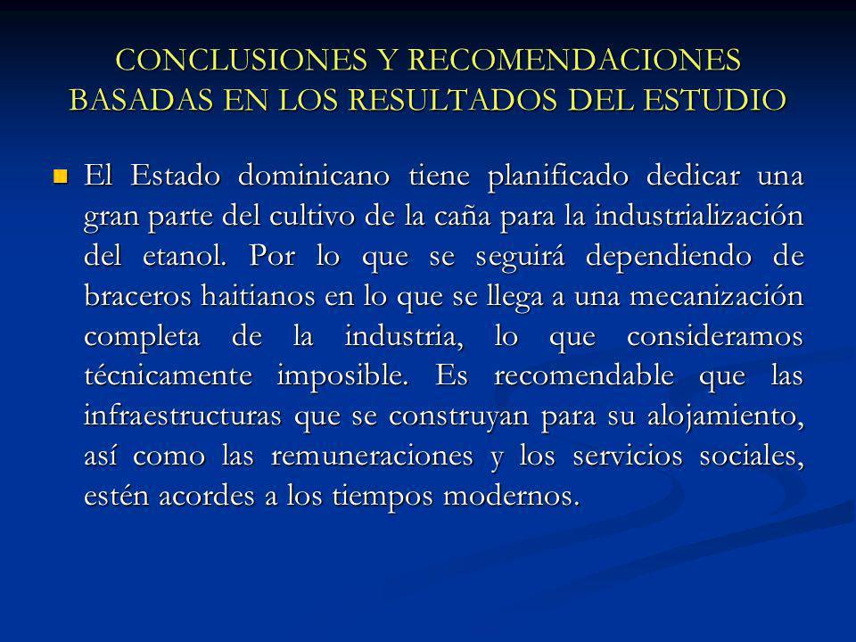 CONCLUSIONES Y RECOMENDACIONES BASADAS EN LOS RESULTADOS DEL ESTUDIO El Estado dominicano tiene planificado dedicar una gran parte del cultivo de la c