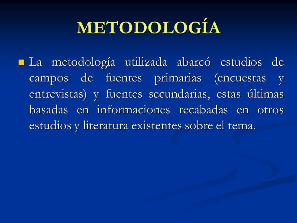 METODOLOGÍA La metodología utilizada abarcó estudios de campos de fuentes primarias (encuestas y entrevistas) y fuentes secundarias, estas últimas basadas en informaciones recabadas en otros estudios y literatura existentes sobre el tema.