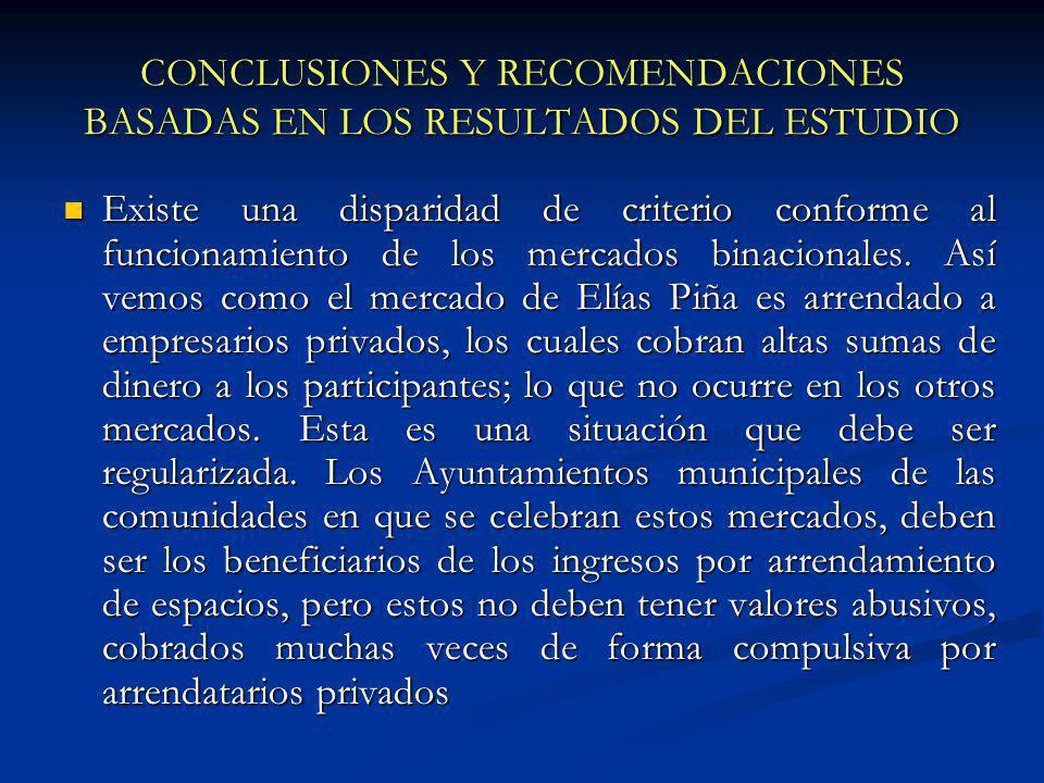 CONCLUSIONES Y RECOMENDACIONES BASADAS EN LOS RESULTADOS DEL ESTUDIO Existe una disparidad de criterio conforme al funcionamiento de los mercados binacionales.