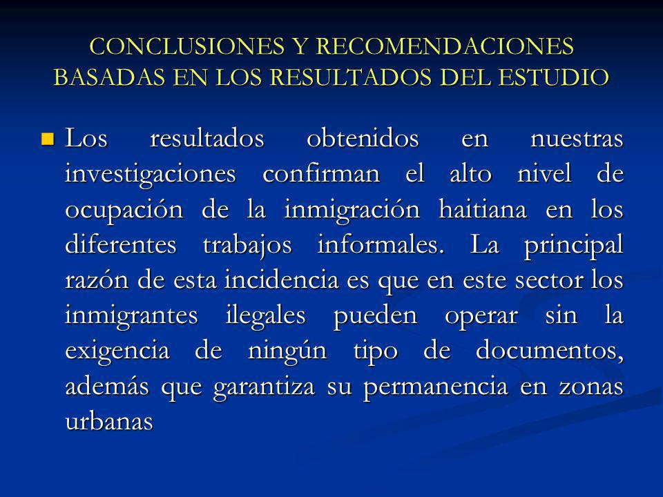 CONCLUSIONES Y RECOMENDACIONES BASADAS EN LOS RESULTADOS DEL ESTUDIO Los resultados obtenidos en nuestras investigaciones confirman el alto nivel de o