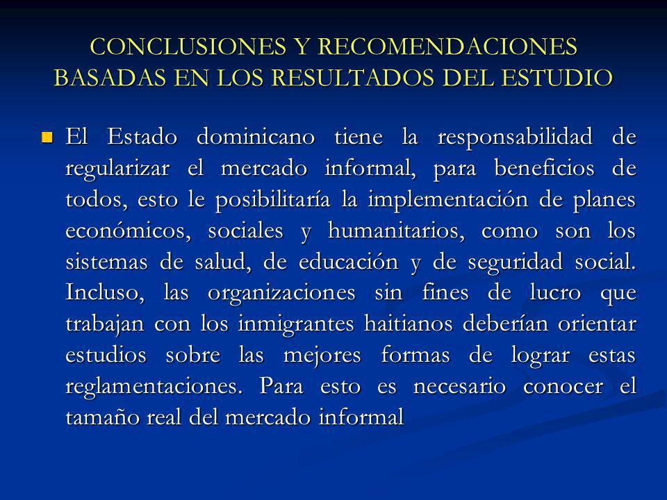 CONCLUSIONES Y RECOMENDACIONES BASADAS EN LOS RESULTADOS DEL ESTUDIO El Estado dominicano tiene la responsabilidad de regularizar el mercado informal,