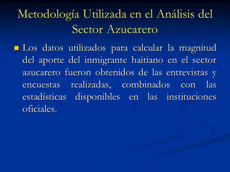 Metodología Utilizada en el Análisis del Sector Azucarero Los datos utilizados para calcular la magnitud del aporte del inmigrante haitiano en el sect