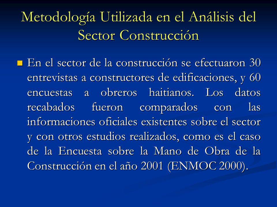 Metodología Utilizada en el Análisis del Sector Construcción En el sector de la construcción se efectuaron 30 entrevistas a constructores de edificaciones, y 60 encuestas a obreros haitianos.